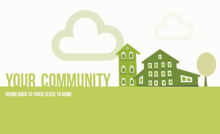 Community symbols